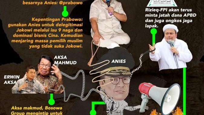 Joxzin Jogja: Siapa Pribumi Muslim yang Anies Baswedan Maksud?