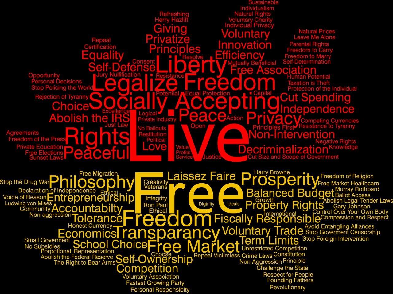 Diskusi Forum Libertarian Yogyakarta: Manifesto Kebebasan