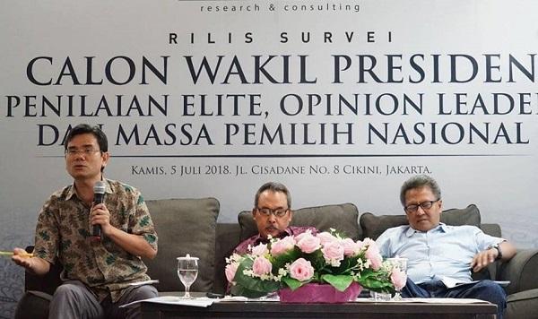 Elektabilitas Cawapres, Mahfud MD dan Sri Mulyani Konsistensi 5 Besar Berdasar Penilaian 3 Strata Masyarakat