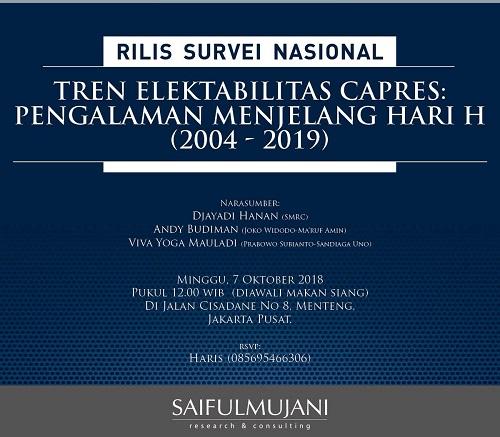 Survei SMRC tentang peluang Jokowi dan Prabowo Subianto
