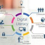 Tren Digital dan Posisi Generasi Milenial