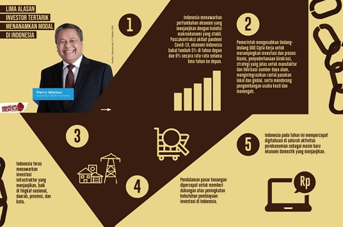 5 Alasan Investor Tertarik Menanamkan Modal di Indonesia
