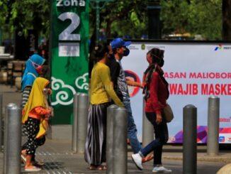 Sikap Masyarakat terhadap Kebijakan Pemerintah dan Situasi Pandemi yang Berkepanjangan